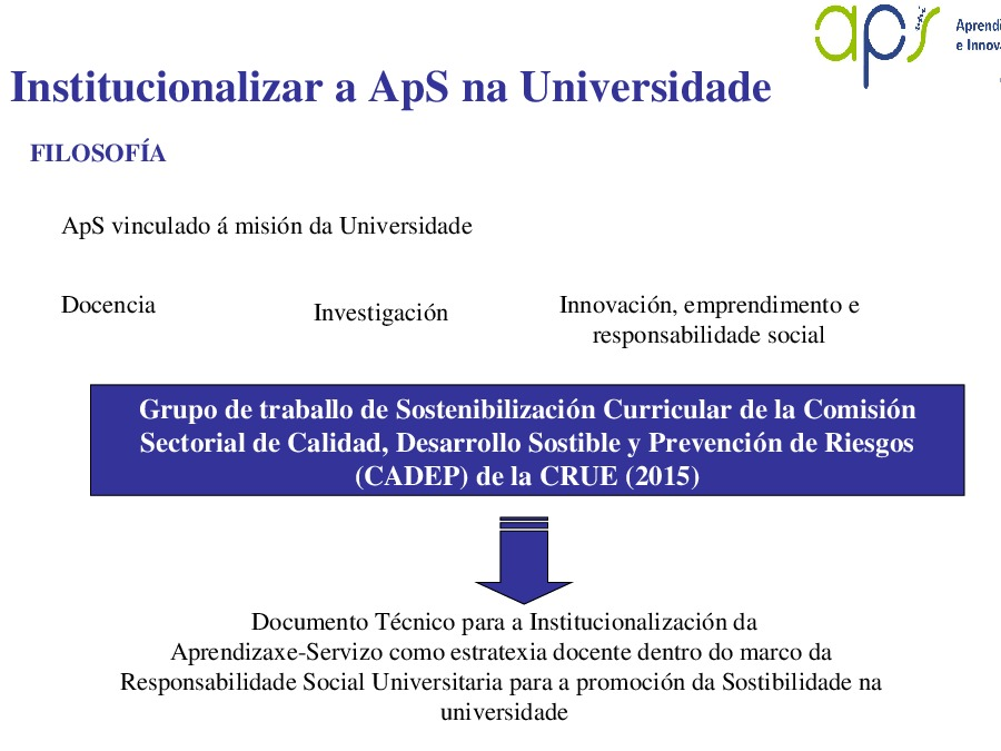 Aprendizaxe-servizo e innovación na universidade: evidencias dende un proxecto de I+D+i